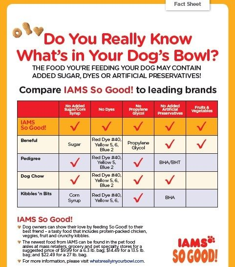 Dog Food Brands Without Dyes