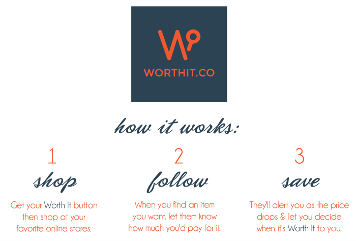 Worth-It-Works