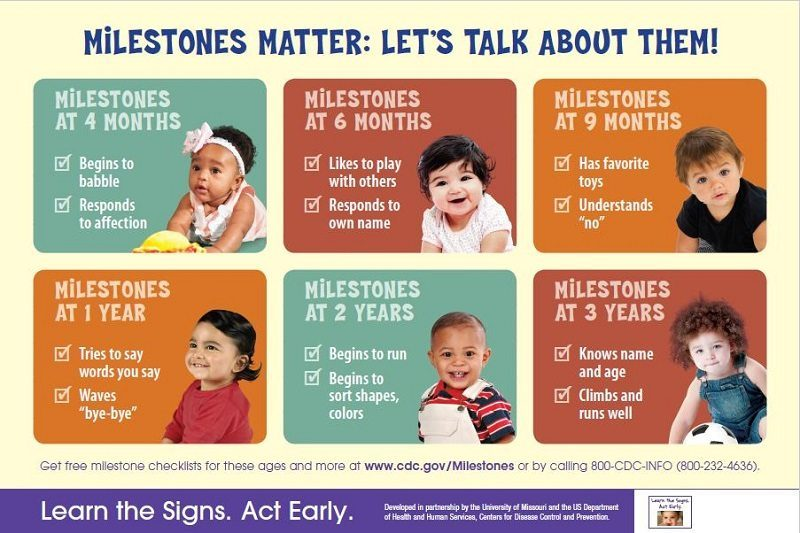 Milestones are important for development and go beyond crawling, talking and walking. My French Toast can help measure your child's milestones by age five!