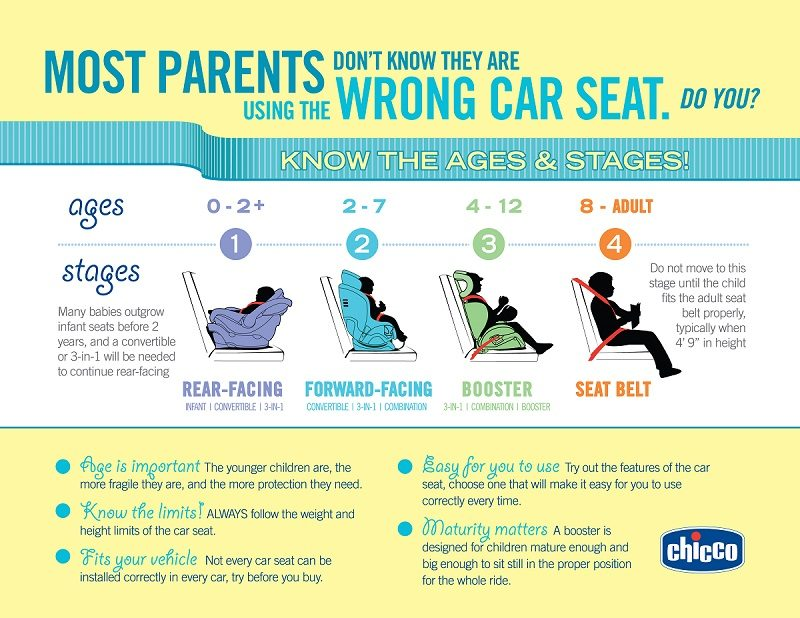 It's child passenger safety week and we have partnered to bring you the Chicco NextFit iX Convertible Car Seat giveaway for your little one's safety!